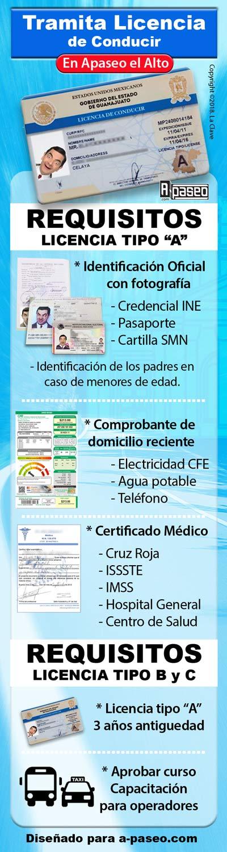 Requisitos licencia conducir tramite en Apaseo el Alto