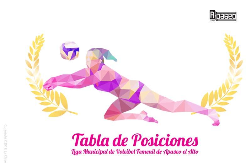 Voleibol femenil clasificación