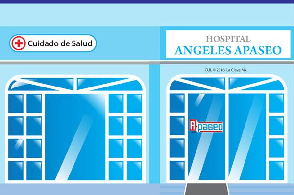 Hospitales en Apaseo el Alto