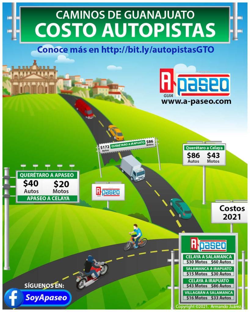 Tarifas 2021 de autopistas de Guanajuato.